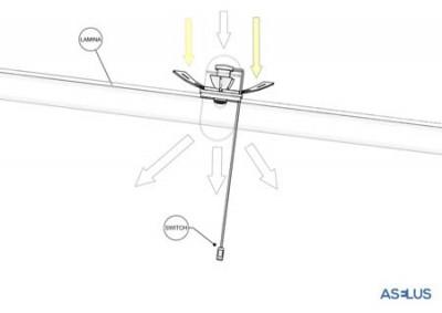 Conacyt- Aselus- foco- LED-Venegas Samperio