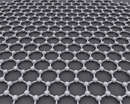 Graphene, Bombillas- grafeno-LED-Universidad de Manchester - bombilla de grafeno
