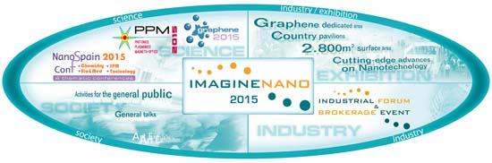 Imaginenano 2015- nanotecnología- feria- nanociencia- nanotecnología