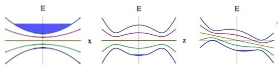 Láser- Sahagún- átomos- láser atómico