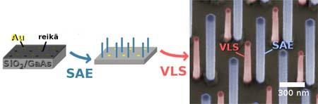 nanocables-luz-LED
