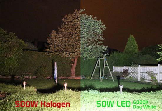 halógenas-LED- iluminación-bombillas- lámparas- Coolproducts- ecodiseño