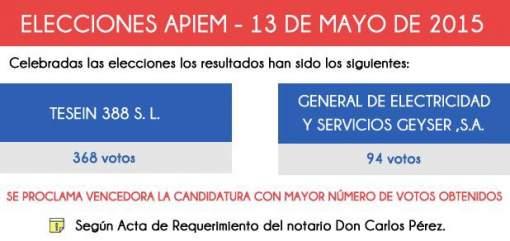 APIEM- elecciones-Bonet