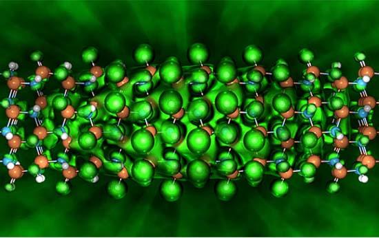 Nanotecnología-Nanociencia-LED