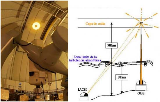 estrella guía láser- IAC- GTC- telescopio- láser- astronomía- óptica