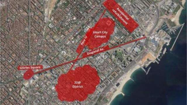 GROWSMARTER-TIC- SmartCities-Smart City-Barcelona