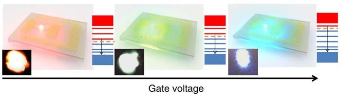 Grafeno- LED- ajustable- color- luz-