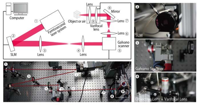 Láser- hologramas-láseres-femtosegundos-