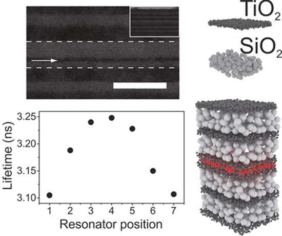 Luminiscentes- emisores de luz- nanométricos- luz- fotónicos- fotónico