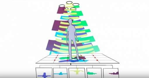 Iluminación- LED- sensores- sensor de luz- LiSense- VLC- comunicaciones de luz visible- luz- fotodiodos