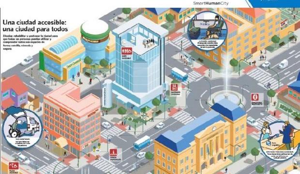 Ilunion, Smart City Human, Smart City