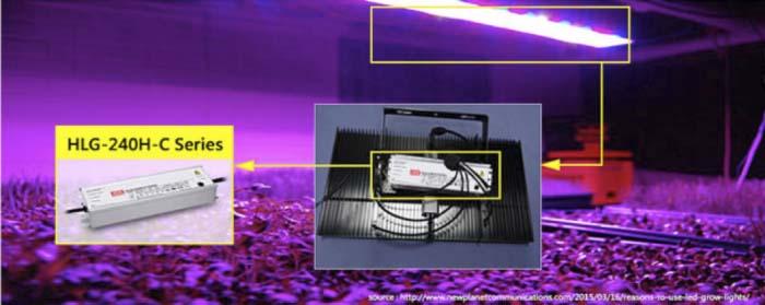 OLFER Electrónica- Mean Well- fuentes de alimentación LED-LED- iluminación