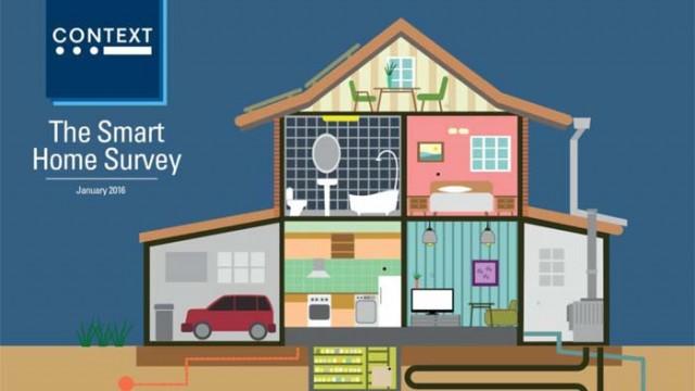 hogar inteligente - Smart home - España - informe - Context - Smart home