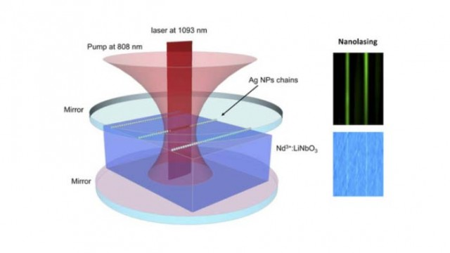 Nanoláser - láser - estado sólido - fotónica - UAM
