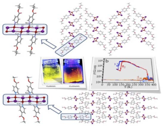 Materiales - optoelectrónica - luminiscentes - fosforescentes -fluorescentes - optoelectrónicos