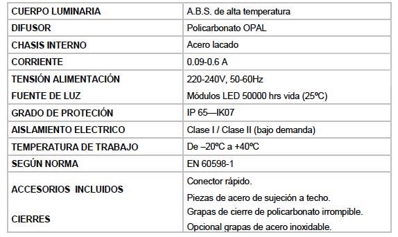 ECO Piston Airfal nueva estanca lanza luminaria Ac5jR34Lq