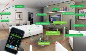 Qorvo – tecnología – radiofrecuencia - GP712 - hogar inteligente - smart home - software