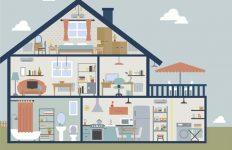 Legrand - hogar conectado - consumidores - automatización - hogar inteligente