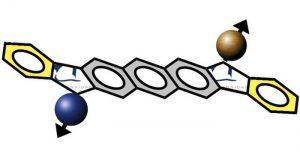 Molécula - espintrónica - espines - nano - grafeno