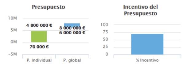 EMC - Europa-Financiación - oportunidades