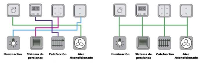 KNX-OLFER- fuente de alimentación- edificios