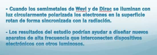 efecto cuántico - interacción - luz - materia - electrónicos - la luz y la materia - CSIC