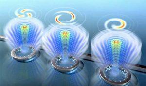 Investigadores irlandeses - fotónica - luz - comunicaciones ópticas - momento angular - Planck - haz de luz