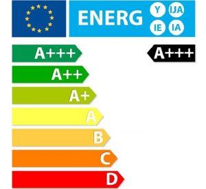 Etiquetado energético - electrodomésticos - Parlamento Europeo