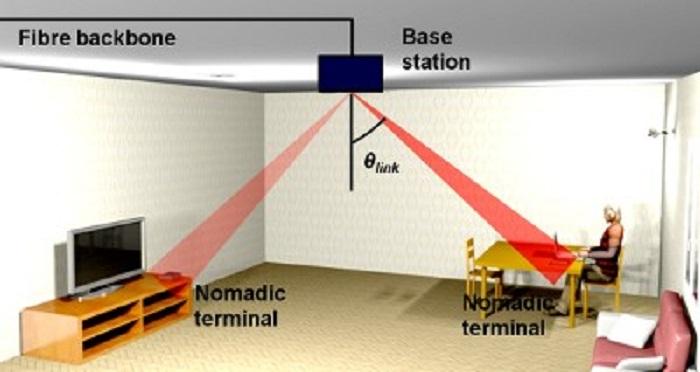 Óptica - fotónica - WiFi - luz - fibra óptica - Oxford