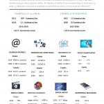 Tráfico IP_julio2016_encifras