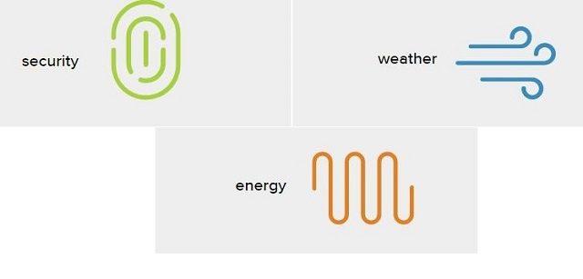 Netatmo - Tags - sensor - imagen corporativa
