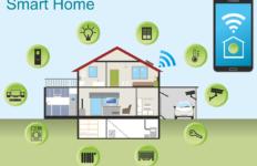 Baidu, Smart Homes, Philips Lighting