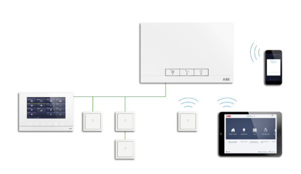 freeathome_Schematic_wireless