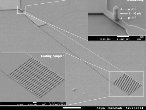 nano-LED, nanotecnology