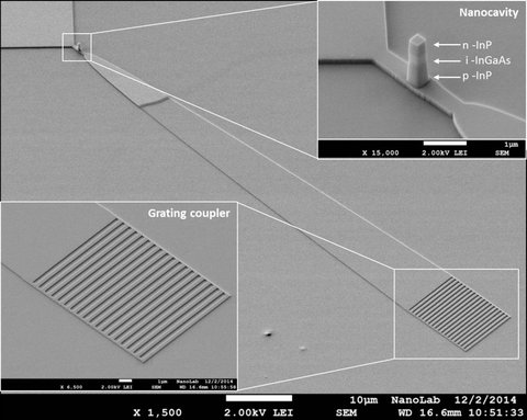 nano-LED, nanotecnology