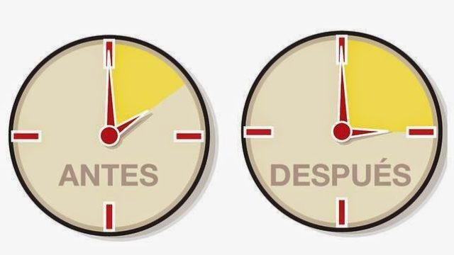 cambio de hora, horario