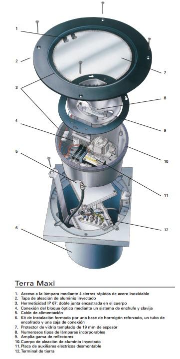 terra maxi estructura
