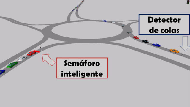 sistema inteligente, semaforo inteligente, ciudad inteligente