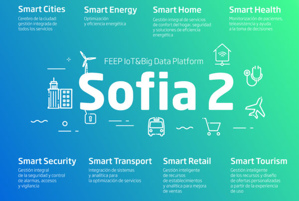 Indra Infografia Sofia2_v6