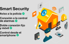 Orange security hogar conectado