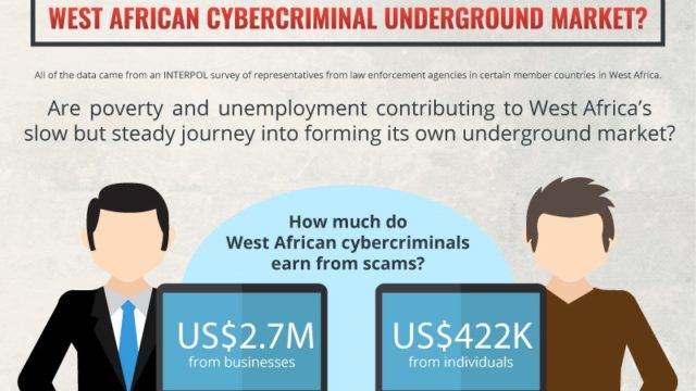 cibercrimen, africa