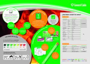 Guía CPR Interior