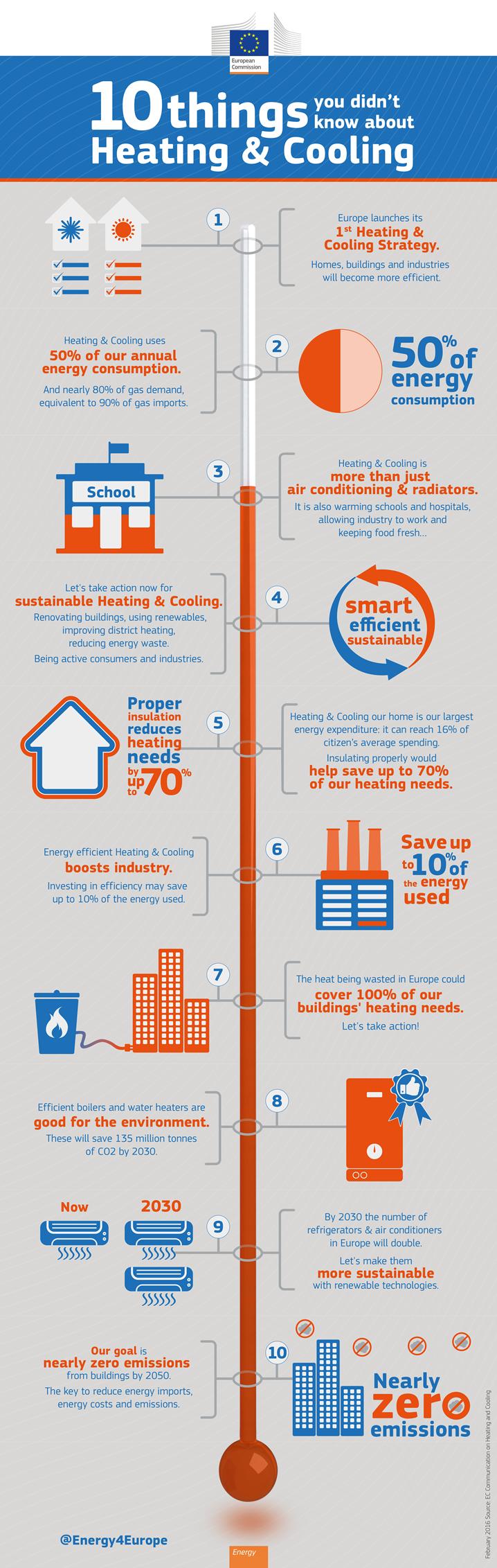 dg_energy_infographic