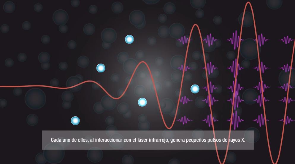 laser, nanociencia, luz,