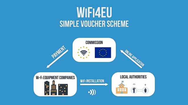 Wifi4EU, wifi publico