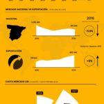 Cifras del sector Iluminación AMFALUM 2016