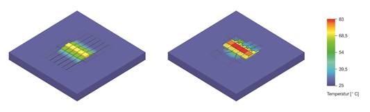 Osram Opto Semiconductores, iluminación, iluminación vial, seguridad vial