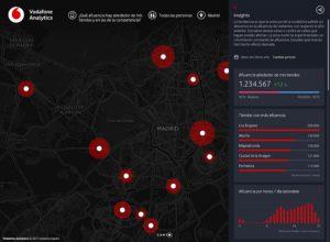 Vodafone, Big Data, Smart Cities