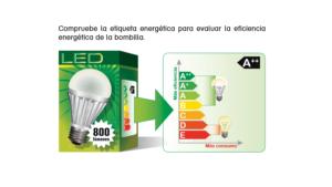 etiquetado energético, iluminación LED