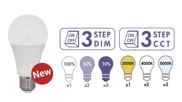 Estándar LED 3Step DIM
